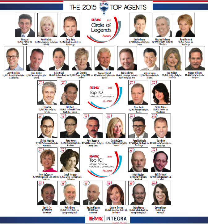 REMAX TOP AGENTS 2015